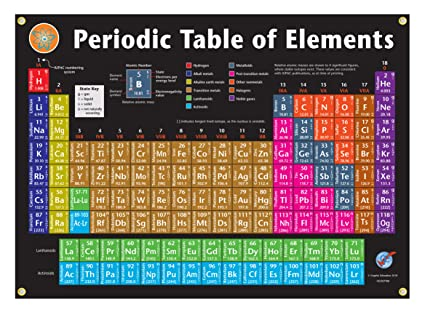 graphic education periodic table of elements vinyl poster up to date 2018 version 2275 in