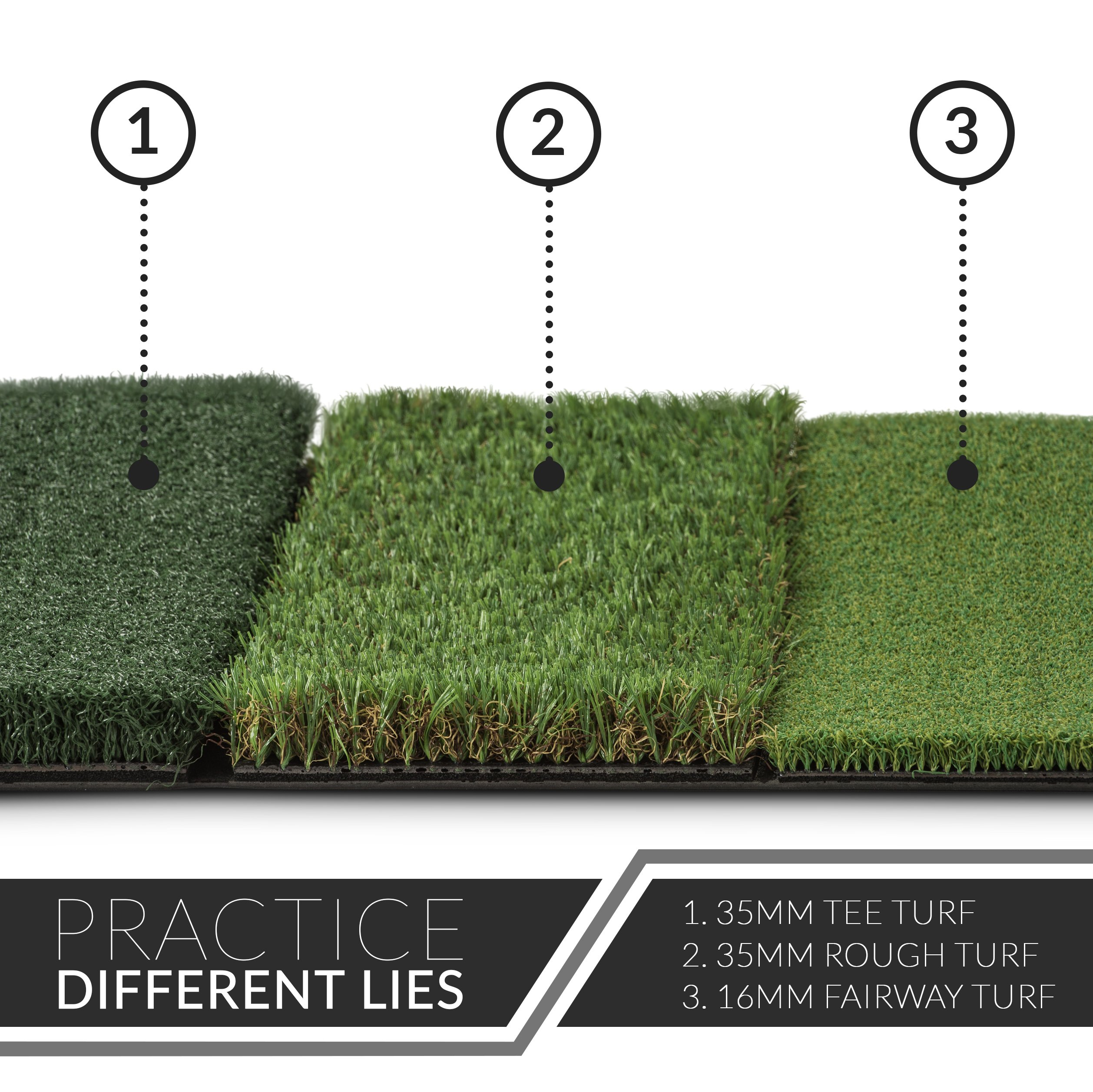 Rukket 4pc Golf Bundle | 10x7ft Portable Driving Net | Chipping Target | Tri-Turf Hitting Mat | Carry Bag | Practice Outdoor and Indoor by Rukket Sports (Image #6)