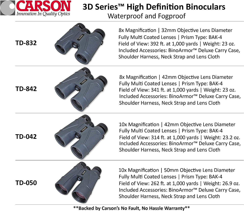 Prismáticos de la Serie 3D, 8x 42mm, cristales de alta definición ...