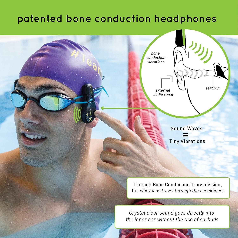 FINIS Duo Underwater Bone Conduction MP3 Player