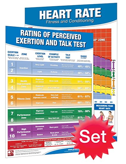 Amazon Fitness Heart Rate Poster Set Of 2 Laminated Chart