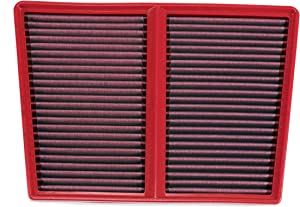 BMC Air Filter FB940/01 For The Alfa Romeo Giulia