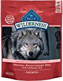Blue Buffalo Wilderness Grain-Free Dry Dog Food