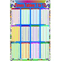 laminated educational times tables maths sums Childs poster wall chart – 1 to 12 | CHILDREN NUMERACY POSTER