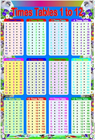 laminated educational times tables maths sums Childs poster wall ...