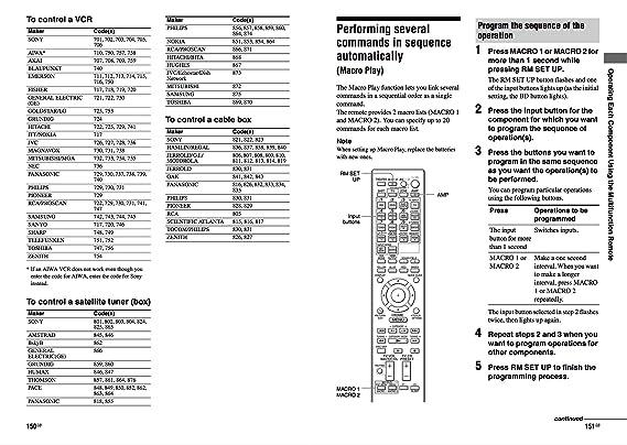 QINYUN RM-AAL034 Remote Control for Sony AV System 7.1 Channel Network Multi-Room A//V Receiver STR-DA4600ES
