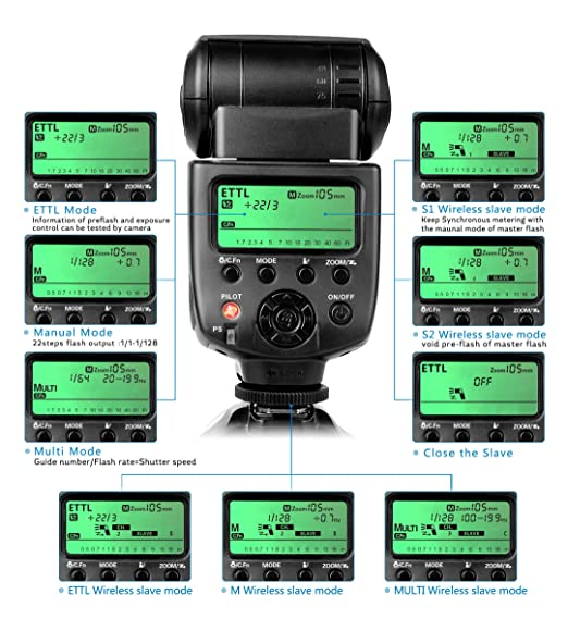 CameraPlus PC580TTL E-TTL Speedlite Flash ith LCD Screen for Canon SLR 580EX II Canon 1Ds 5D 5DII 5D Mark II Mark III 6D 7D 40D 50D 60D 70D 450D 500D 550D 600D 650D 700D 1100D 1000D etc Shoe Mount Fla at amazon
