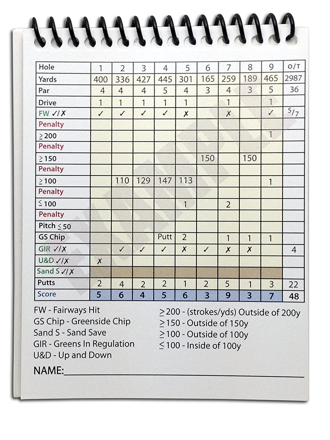 image about Printable Golf Stat Sheet named Video game Development Ranking Playing cards -Golfing Stats Monitoring Process and Investigation (Booklet)