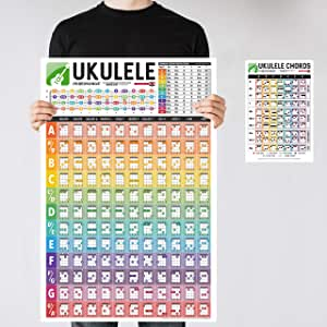 """iVideosongs Ukulele Chords Poster (24""""x36"""") & Chord Chart (6"""" x 9"""") • 132 Chords, Chord Progressions & Circle of Fifths Diagram • Free Videos How to Tune & Play Ukulele"""