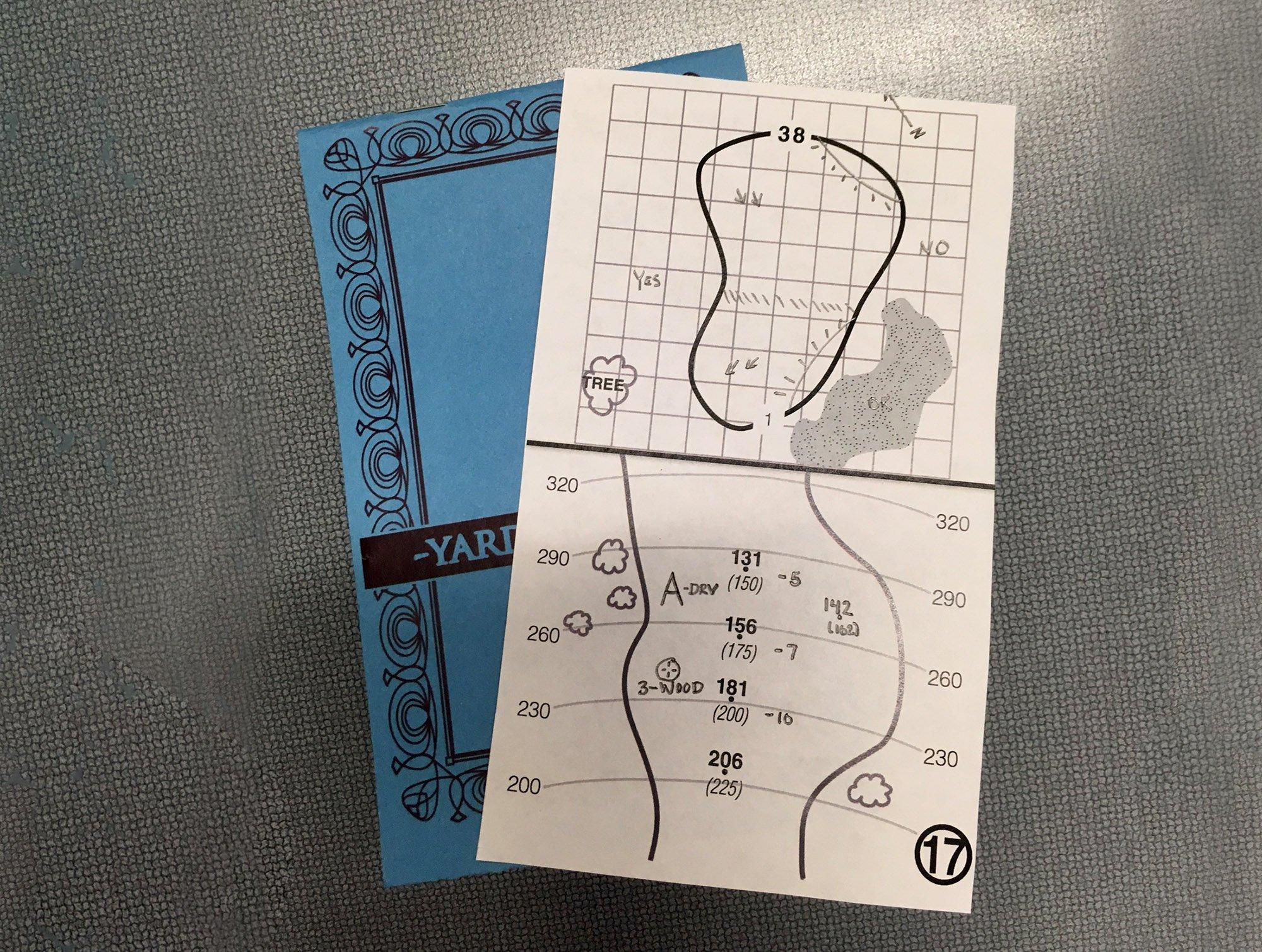 Beste Golf Buch Vorlage Bilder - Beispiel Wiederaufnahme Vorlagen ...