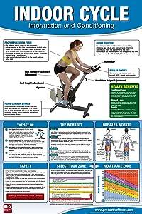 Interior ciclo Poster/tabla, tabla, tabla de Spin Spinning cómo ...