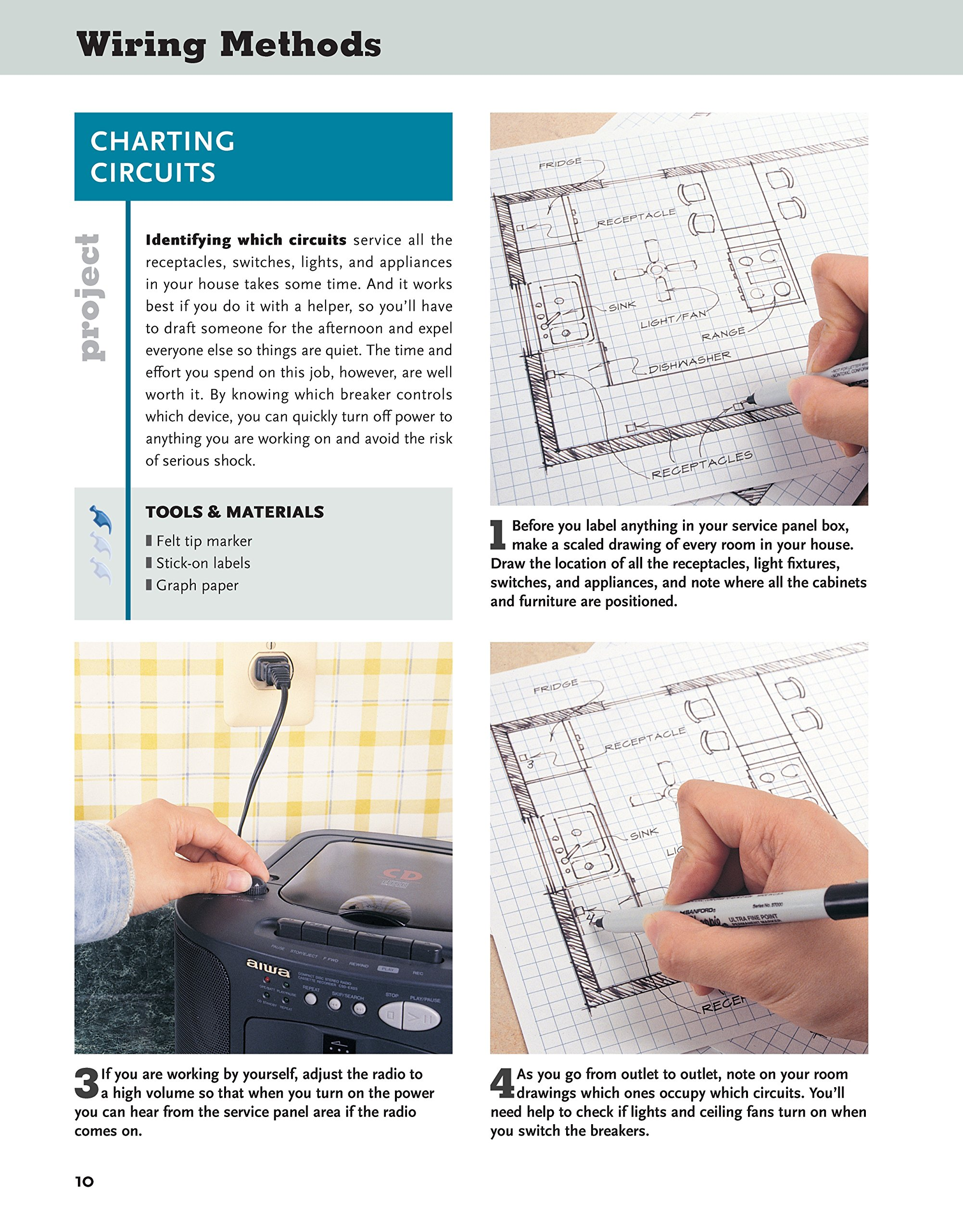 Wire Management Open Box House Free Download Wiring Diagrams