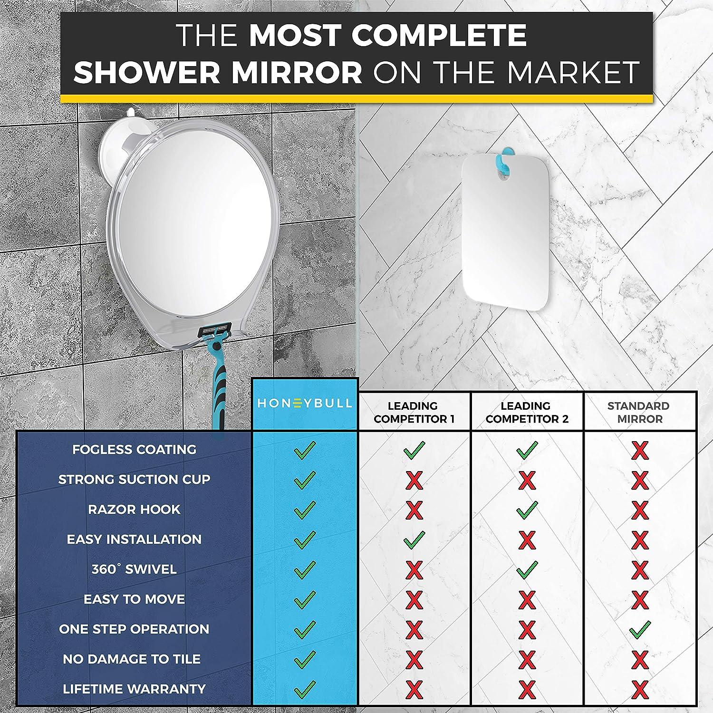 Amazon.com: HoneyBull - Espejo de ducha para afeitar sin ...