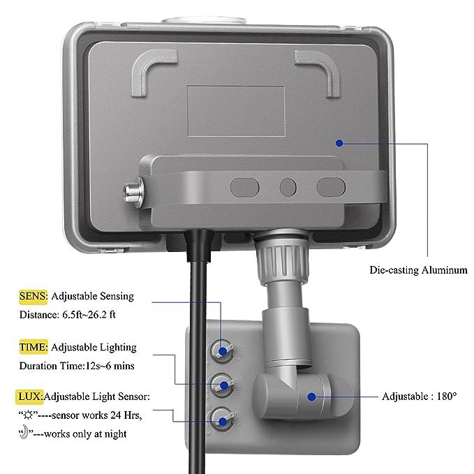 Gosun 10W Foco Proyector LED con Sensor de Movimiento 950LM, 100W SAP, DC 12 - 24 V, Blanco Frío 6000K, Impermeable IP65 Luz de Seguridad: Amazon.es: ...