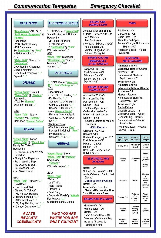 Cessna C152 Checklist Cell Phones Accessories 152 Navigation Light Wiring Diagram