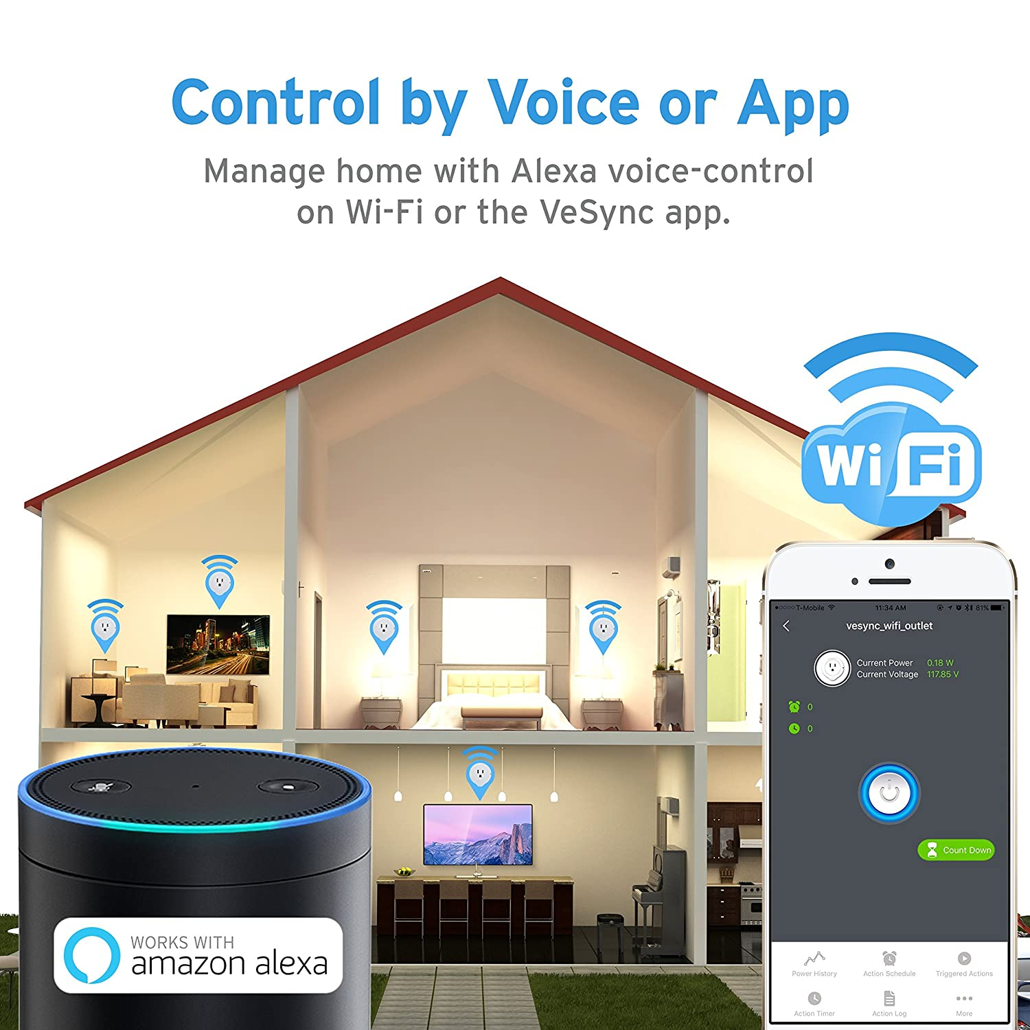 Etekcity voltson wi fi smart plug mini remote control outlet with etekcity voltson wi fi smart plug mini remote control outlet with energy monitoring no hub required etl listed white works with alexa and google asfbconference2016 Images