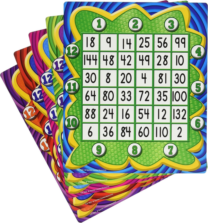 Teacher Created Resources Multiplication Four-in-a-Row Game 7803 Teacher Created Resources OS