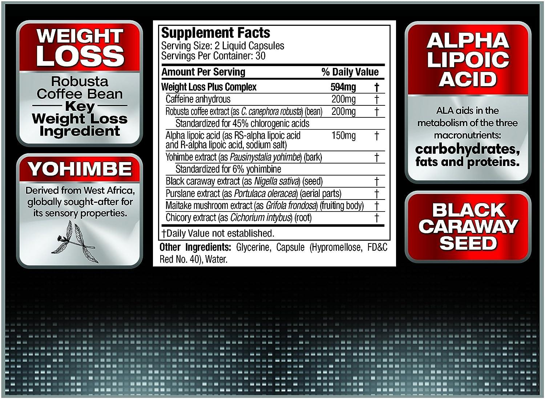 Fat loss alkaline