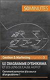 Le diagramme d'Ishikawa et les liens de cause à effet: Comment remonter à la source d'un problème ? (Gestion & Marketing t. 5)