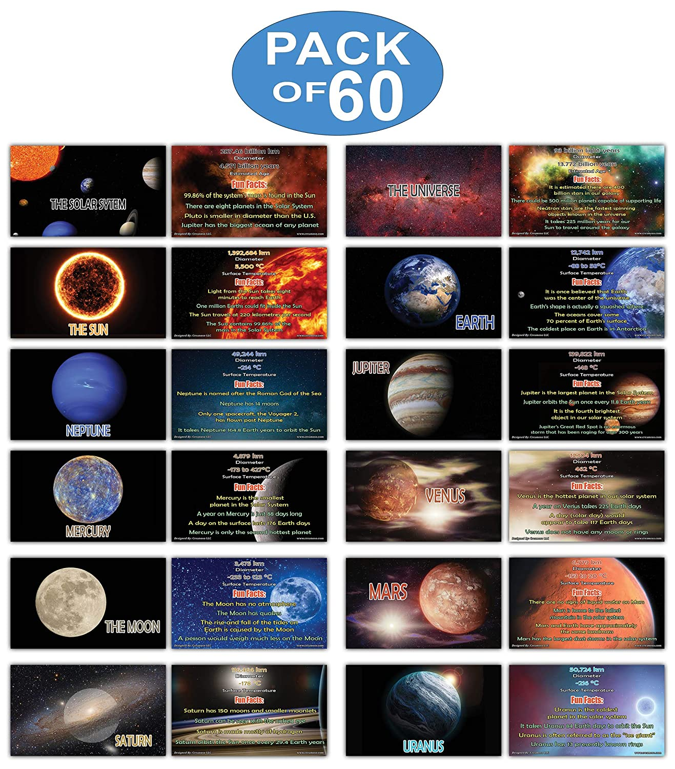 Gift Set for Kids 60-Pack Assorted Learning Educational Pack Mini Educational Information Cards Set Men /& Women Teens Creanoso Amazing Facts About Planet and Universe Learning Cards