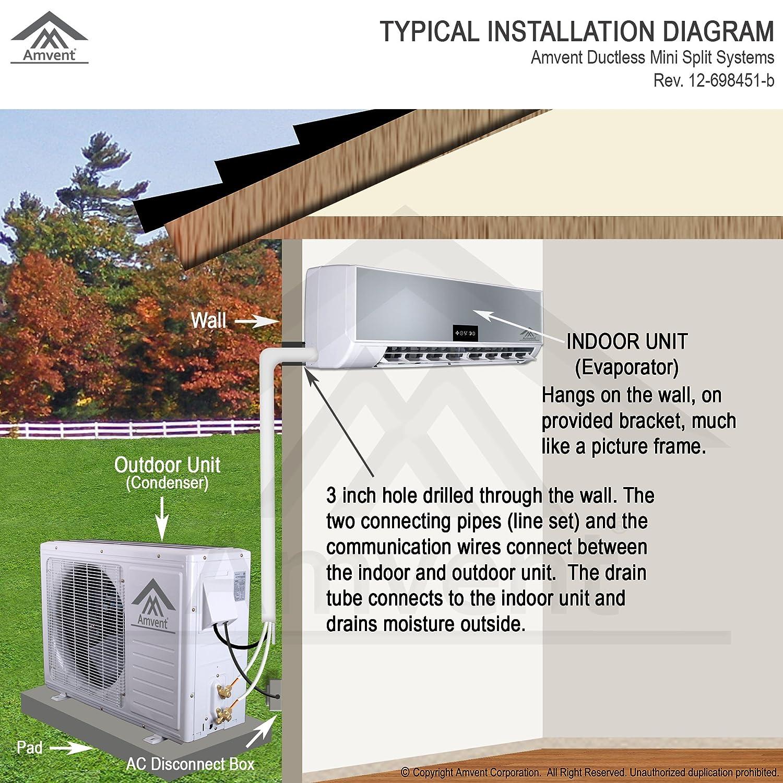 Wall Ac Installation Guide Frigidaire Heat Pump Wiring Diagram 9007 Hid Wrx