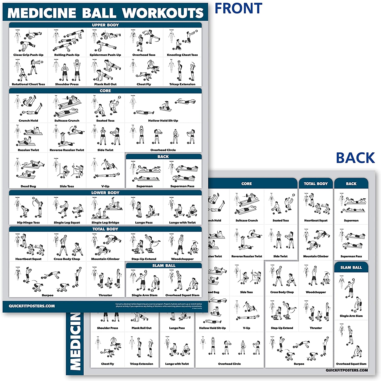 QuickFit - Póster de balón Medicinal para Entrenamiento, Rutina de Ejercicio para Medicina y balón de Slam