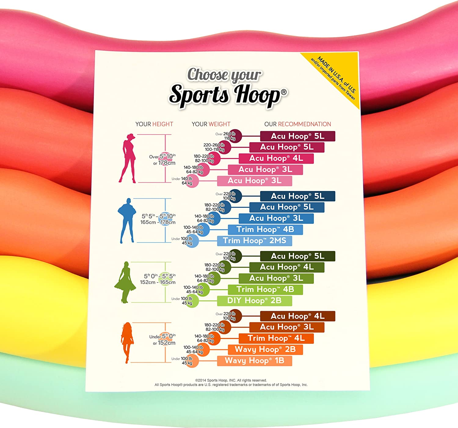 Sports Hoop Weighted Hoop, Weight Loss ACU Hoop 5L - 4.9lb (41.5 inches Wide) Large, Weighted Fitness Exercise Hula Hoop : Waist Trimmers : Sports & Outdoors