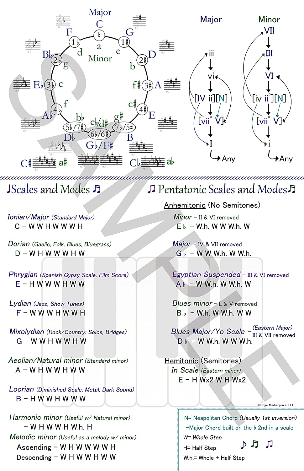 Amazon music theory scales modes and chord progression wall amazon music theory scales modes and chord progression wall chart 11 x17 posters prints nvjuhfo Image collections