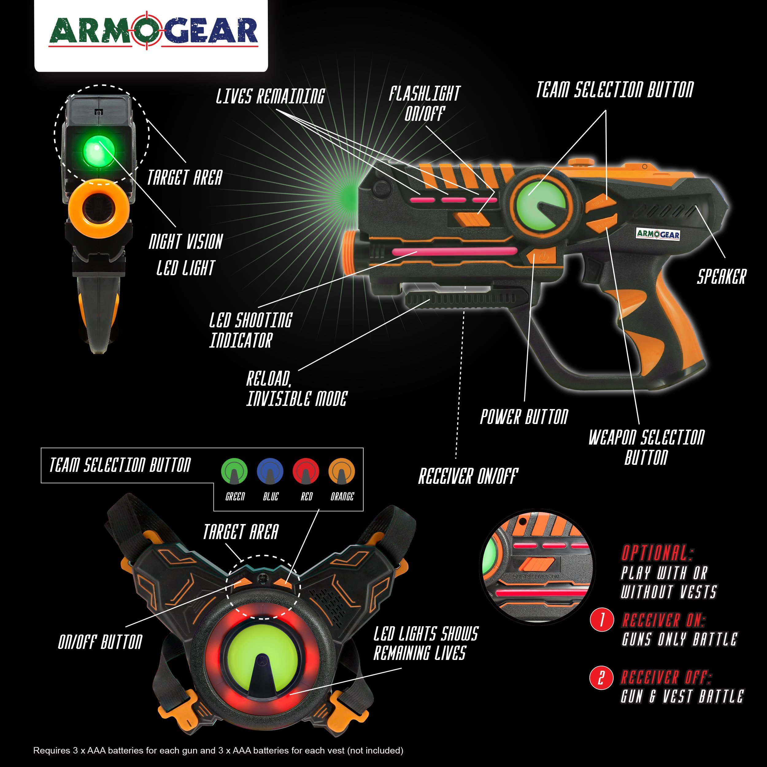 ArmoGear Infrared Laser Tag Guns and Vests - Laser Battle Game Pack Set of 2 in Gift Box Packaging - Infrared 0.9mW by ArmoGear (Image #4)