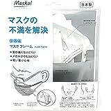市販の使い捨てマスクを取り付けて使う マスクフレーム Maskal マスカル メガネ 曇り止め 耳の痛み防止