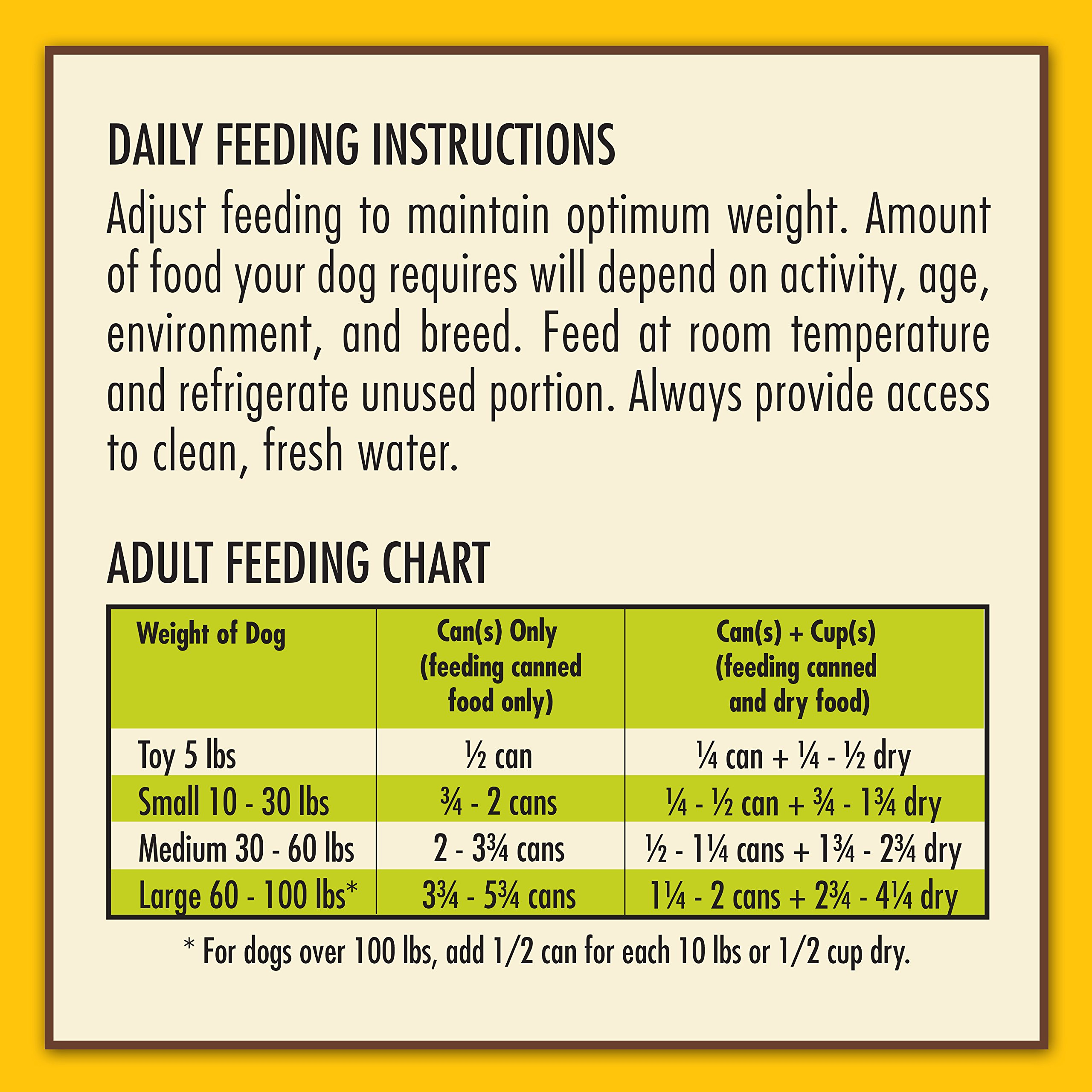 AvoDerm Natural Revolving Menu Beef Recipe Canned Wet Dog Food, 12.5-ounce cans, Case of 12. by AvoDerm (Image #8)