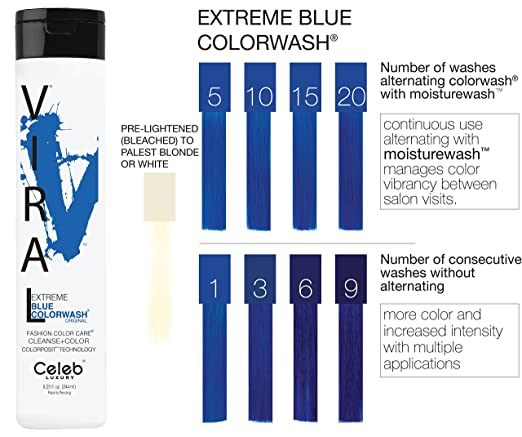 Extreme Blue Colorwash