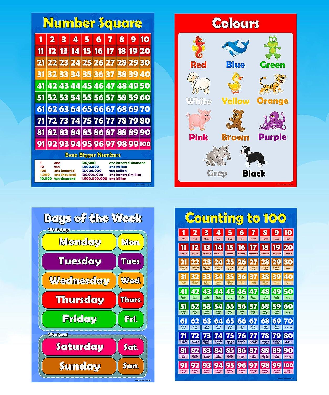 guarder/ías aprendizaje temprano alfabeto escuela en casa contador jardines de infantes n/úmeros 18 carteles brillantes educativos para ni/ños juego de guarder/ía gr/áfico de pared para aula