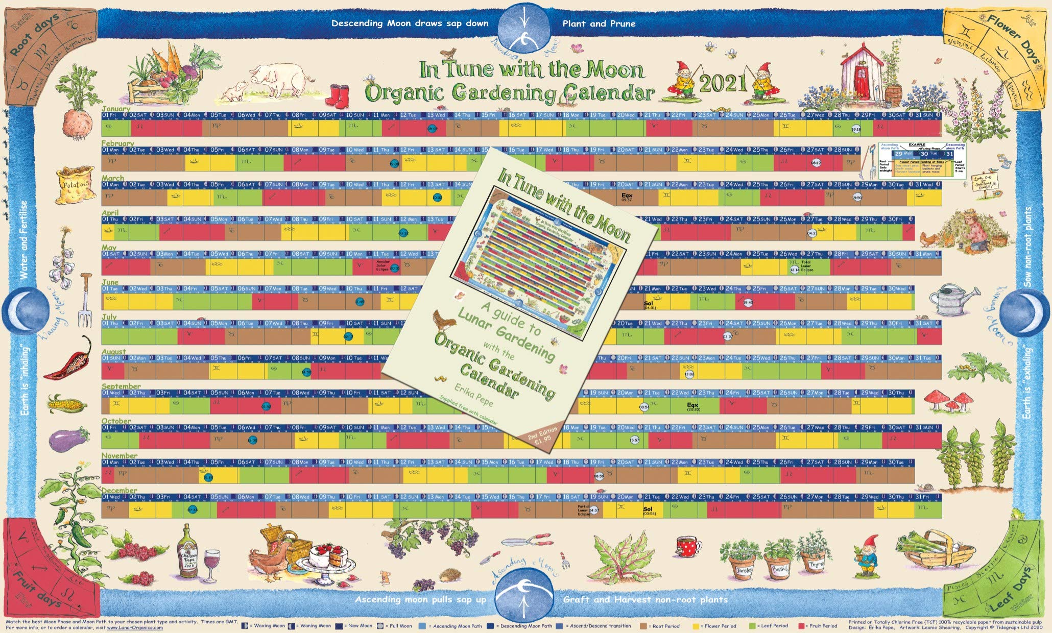 Moon Planting Calendar 2022.Moon Gardening Calendar 2021 With Lunar Gardening Guide Booklet Buy Online In India At Desertcart In Productid 50171619