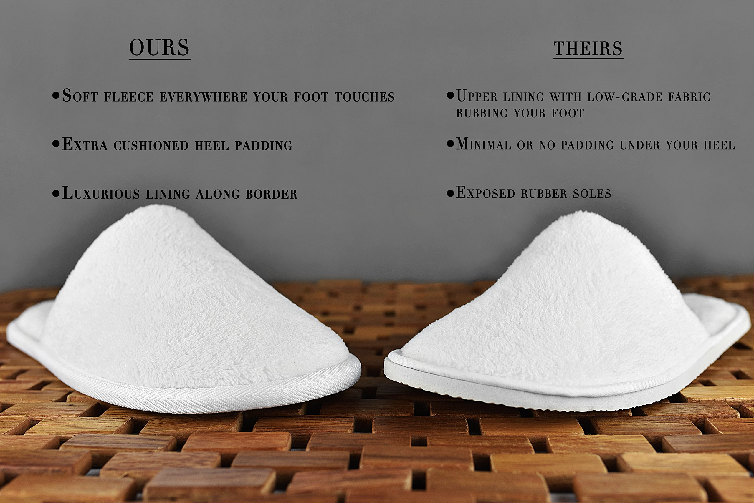 THE RESORT BOUTIQUE White House Slippers (12-Pack) Men and Women | Luxury, Spa-Quality House Shoes | Home, Travel, Gym | Non-Slip Sole, Soft Cushioned Padding | Small & Large Set by THE RESORT BOUTIQUE (Image #8)