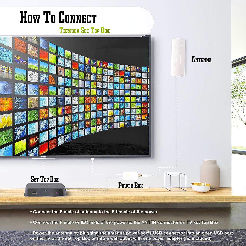Nuevo Full HD Antena de TV Digital amplificada para TDT para Uso en Interiores y Exteriores Canales 4K 1080P HD/VHF/UHF para sintonizador Incorporado Televisión en el hogar y decodificadores 25dB: Amazon.es: Electrónica