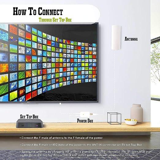 Nuevo Full HD Antena de TV Digital amplificada para TDT para ...