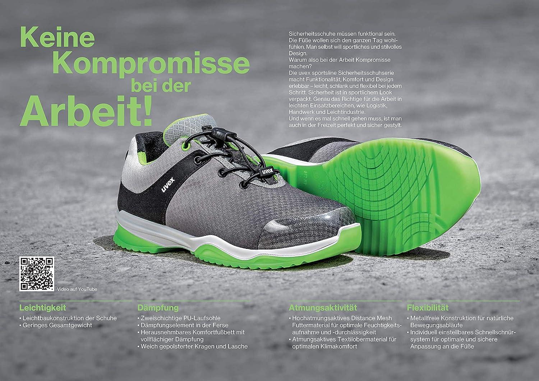Punta Antiaplastamiento de Composite Zapatilla Deportiva de Trabajo Uvex Sportsline Calzado Profesional de Seguridad S1 P SRC