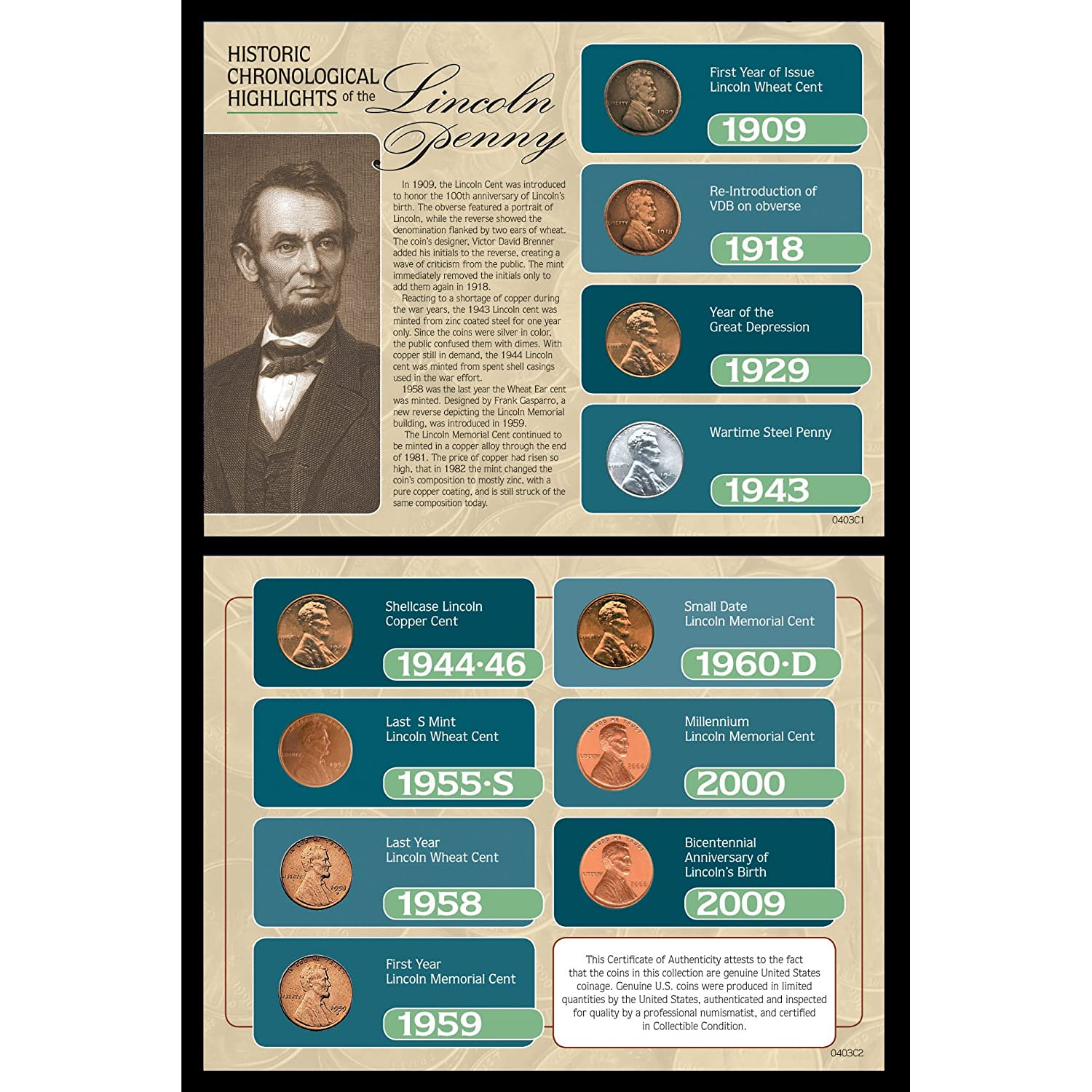 American Coin Treasures Historic Chronological Highlights of The Lincoln Penny