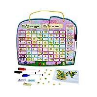 Ele-fun Chart di Yoyoboko Tabellone delle regole, cartellone premi per bambini, gioco educativo in inglese adatto fino a 2 bambini - ottima idea regalo