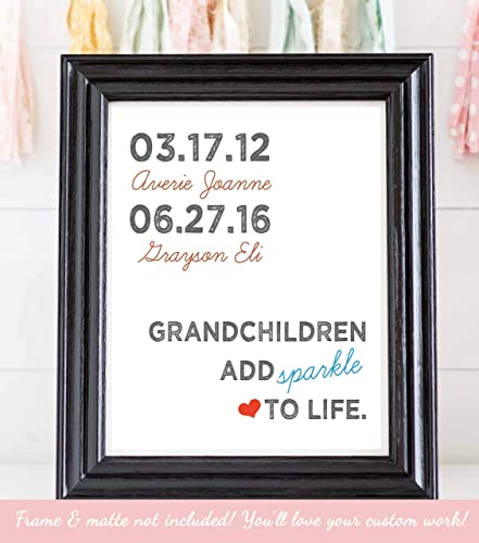 Amazon.com: Personalized Christmas Gift for Grandparents with ...