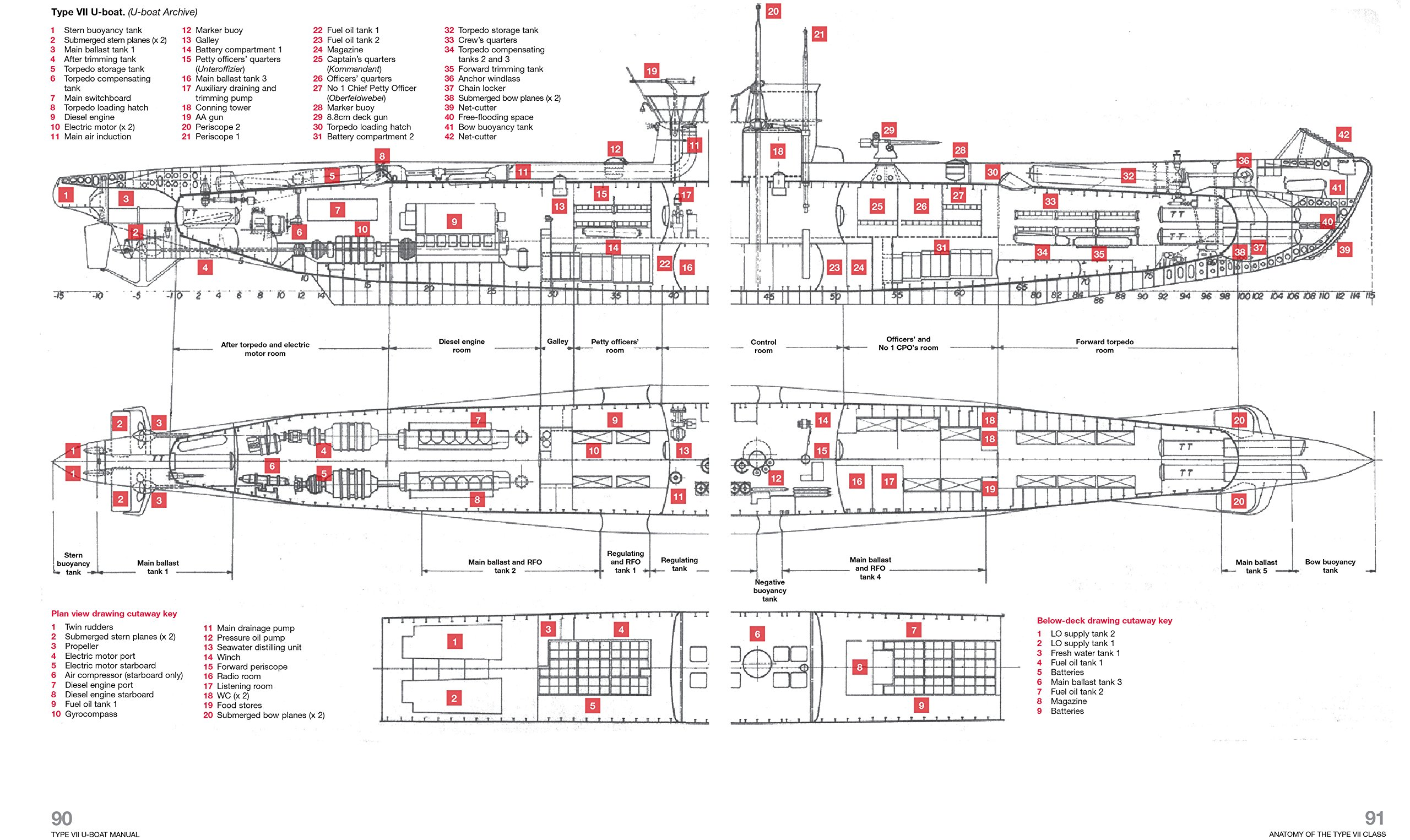 Type Viic U Boat Schematic - Schematic Wiring Diagrams •