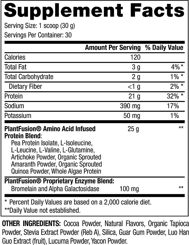 Amazon.com: Suplemento de dieta de Plant Fusion, SP91/25 2 ...