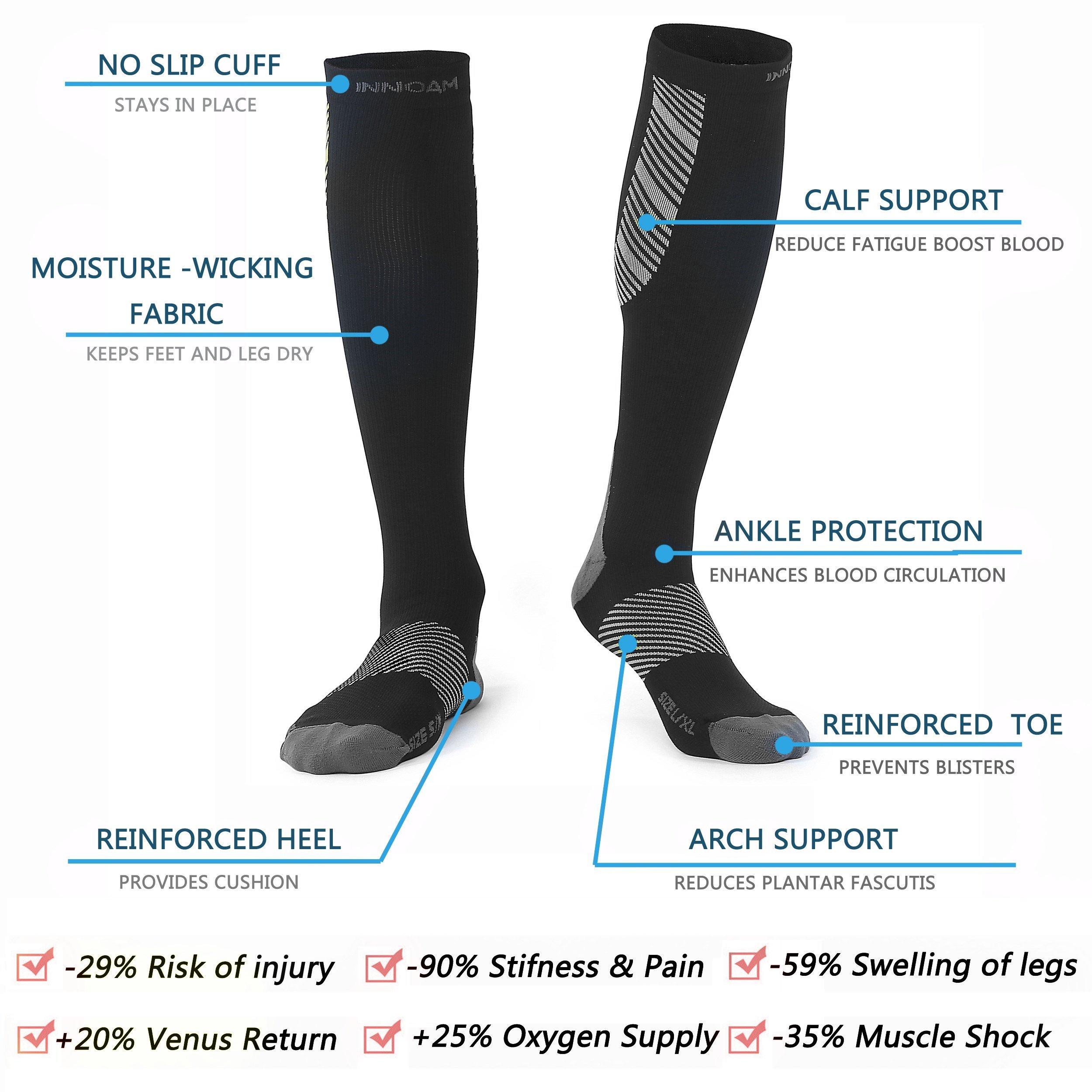 Compression Socks for Men & Women Best Stockings for Nurses, Workout, Running, Medical, Athletic, Edema, Diabetic, Pregnancy, Travel, Varicose Veins, Reduce Swelling, 20-30mmHg (Black Gray, 2XL/3XL) by Innoam (Image #3)