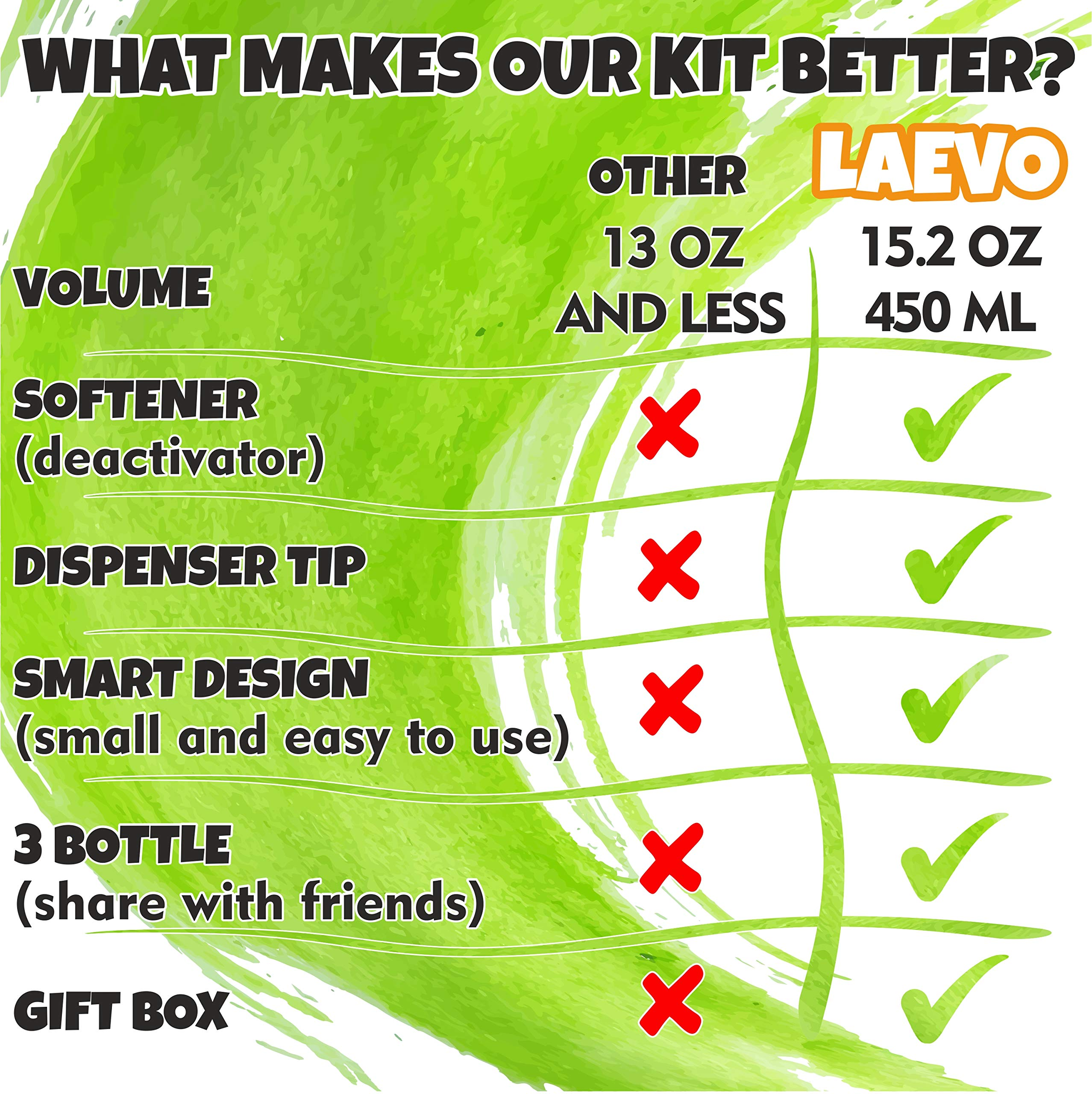 Slime Activator Borax Solution BEST VALUE KIT [15.2 oz] + BONUS Deactivator to Save Your Slime - Add to Slime Glue or Elmers Glue - Replaces Contact Solution, Liquid Starch, Saline Solution [450ml] by Laevo Cook (Image #4)