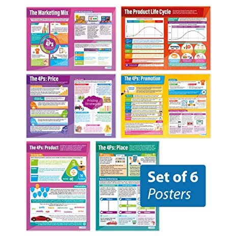 Reliability and Validity | Psychology Charts for The Classroom Gloss Paper Measuring 850mm x 594mm A1 Psychology Posters Education Charts by Daydream Education