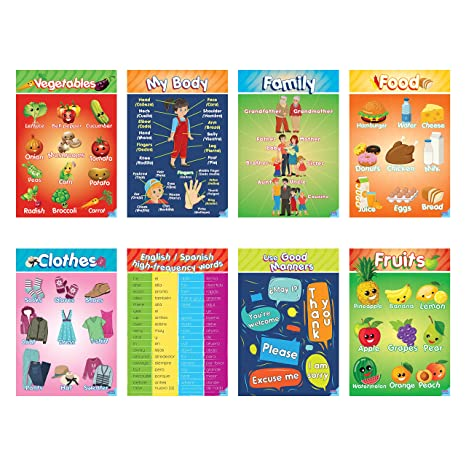 Educational Preschool Posters for Toddlers and Kids Perfect for Children Preschool & Kindergarten Classrooms Teach Body Parts, Family, Food, Fruits, ...