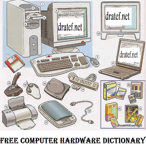 Free Computer Hardware Dictionary