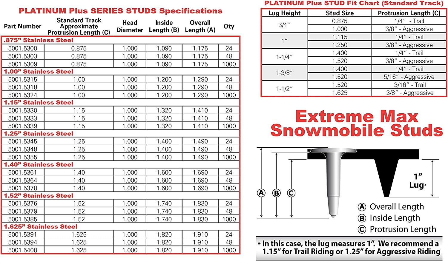 1.150 Length Pack of 24 Extreme Max 5001.5330 Stainless Steel Platinum Plus Snowmobile Studs