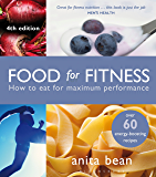 Food for Fitness: How to Eat for Maximum Performance